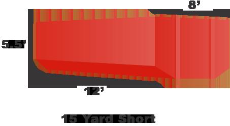 Image of dumpster: 15YD Short Roll-Off